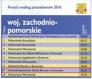 Ranking Perspektyw 2016 - prestiz wg pracodawcow_new_zazn1